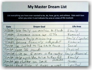 Sample of Master Dream List